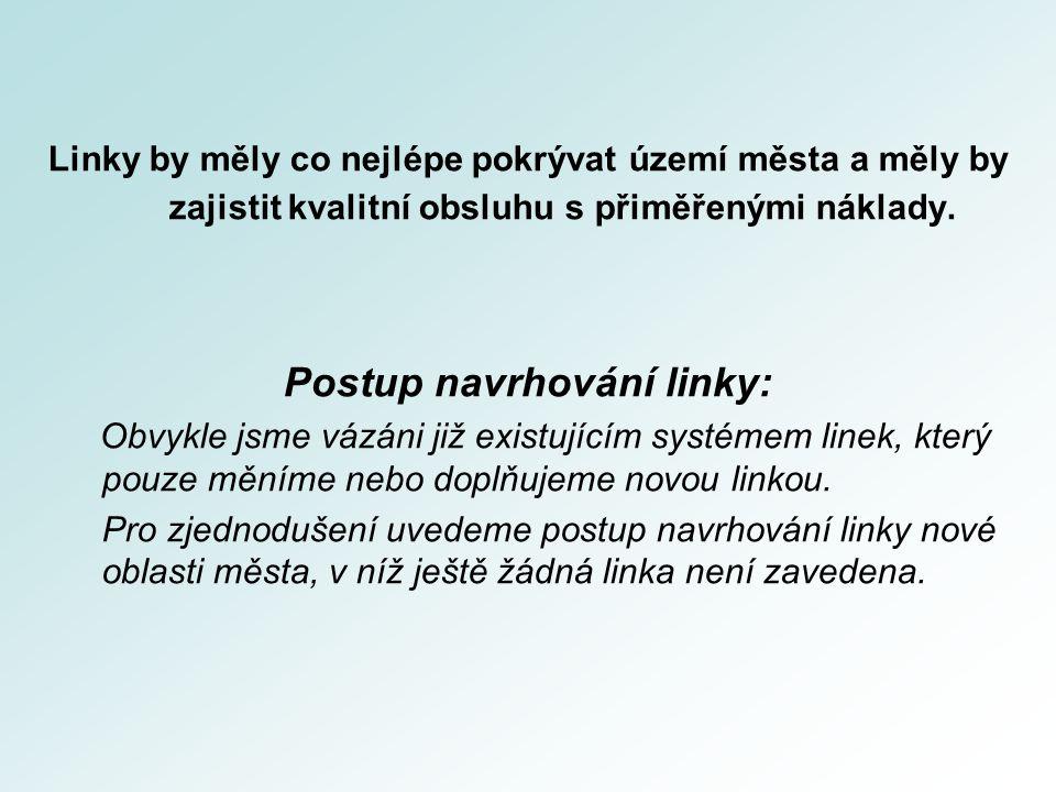 Postup navrhování linky: