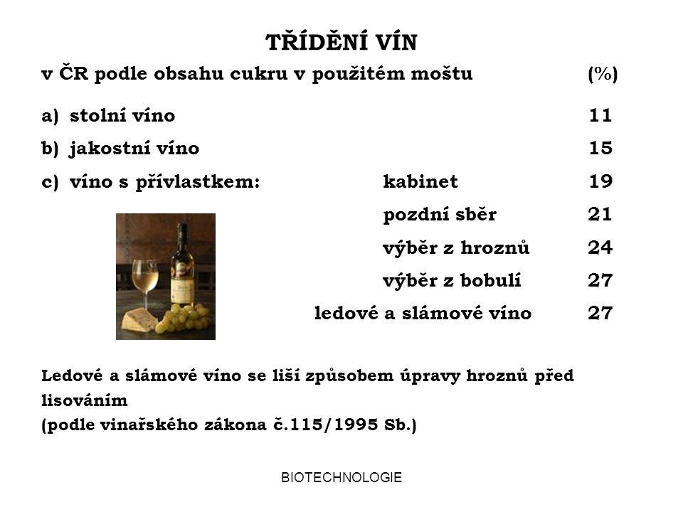 TŘÍDĚNÍ VÍN v ČR podle obsahu cukru v použitém moštu (%)