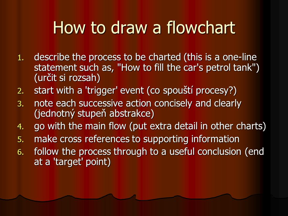 How to draw a flowchart