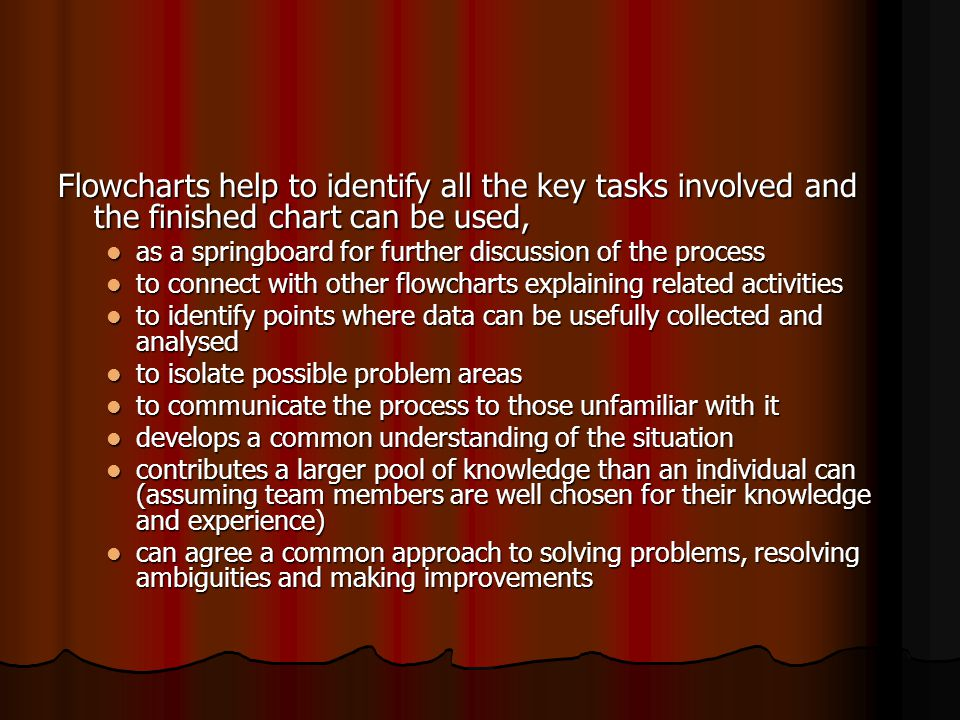 Flowcharts help to identify all the key tasks involved and the finished chart can be used,