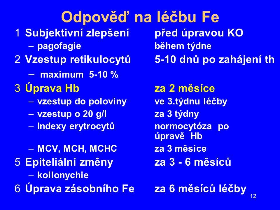 Odpověď na léčbu Fe Subjektivní zlepšení před úpravou KO
