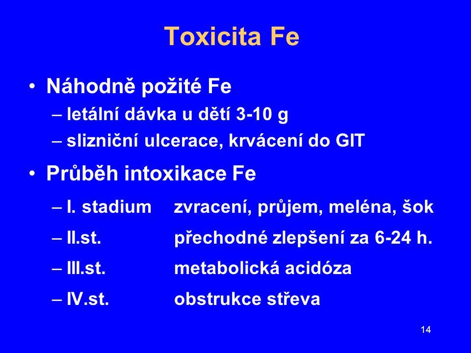 Toxicita Fe Náhodně požité Fe Průběh intoxikace Fe