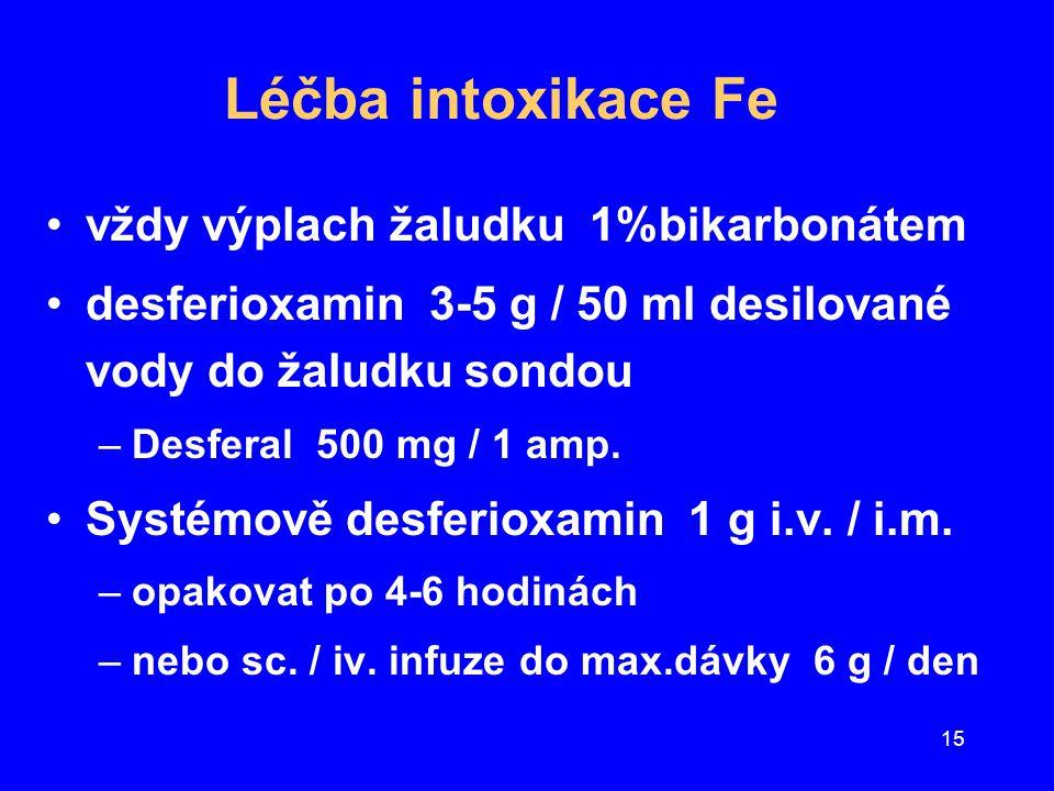 Léčba intoxikace Fe vždy výplach žaludku 1%bikarbonátem