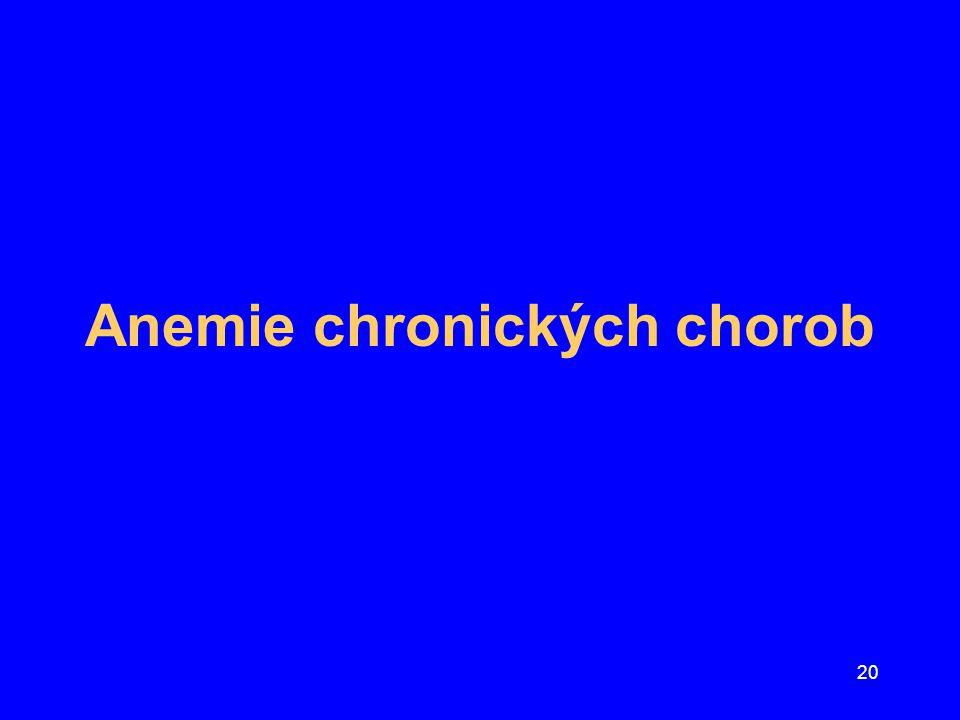 Anemie chronických chorob