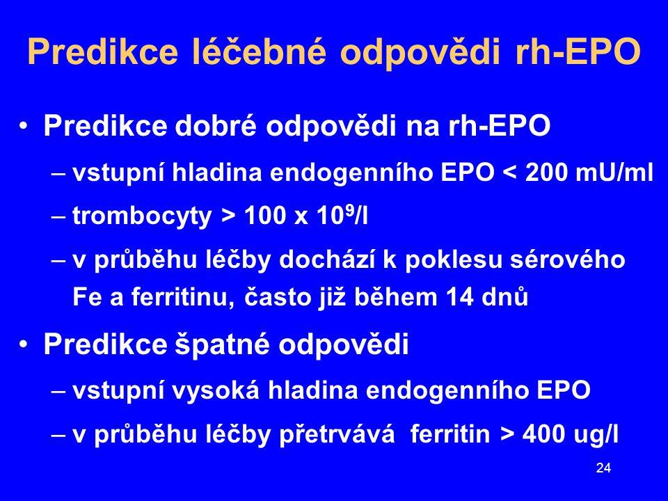 Predikce léčebné odpovědi rh-EPO