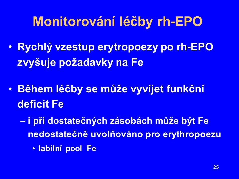 Monitorování léčby rh-EPO