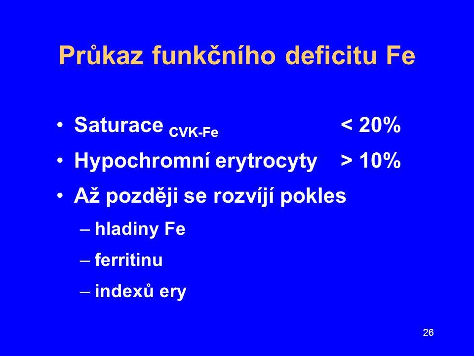 Průkaz funkčního deficitu Fe