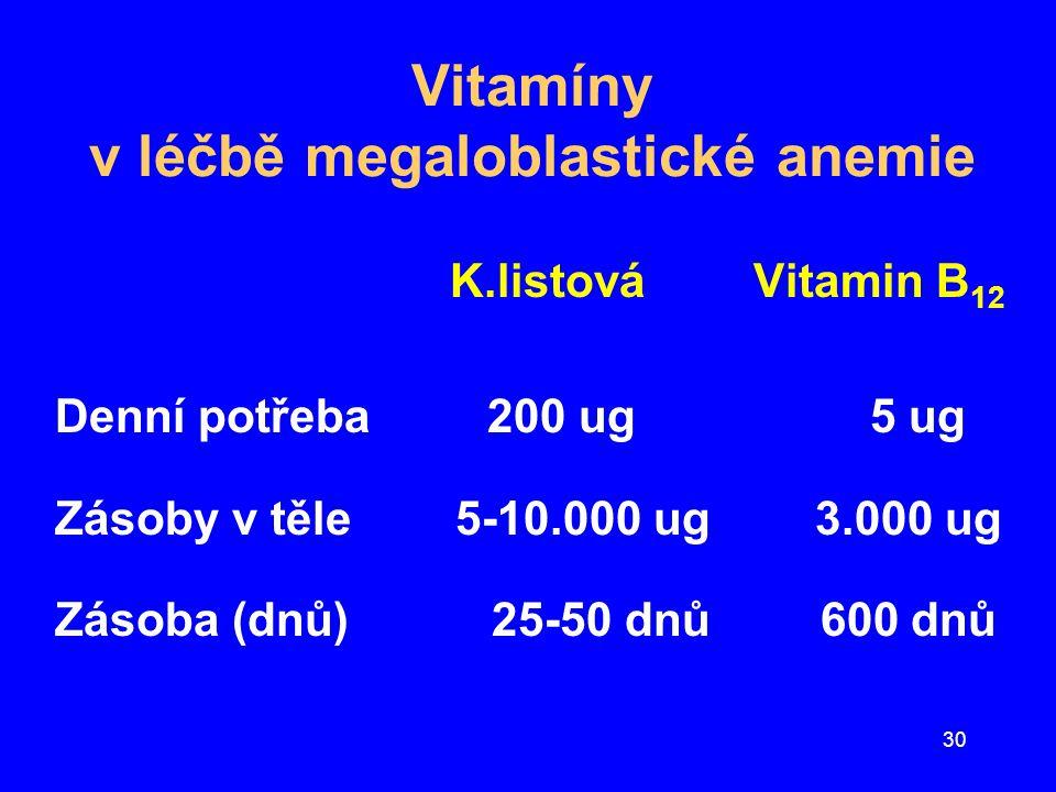 Vitamíny v léčbě megaloblastické anemie