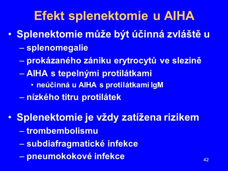 Efekt splenektomie u AIHA