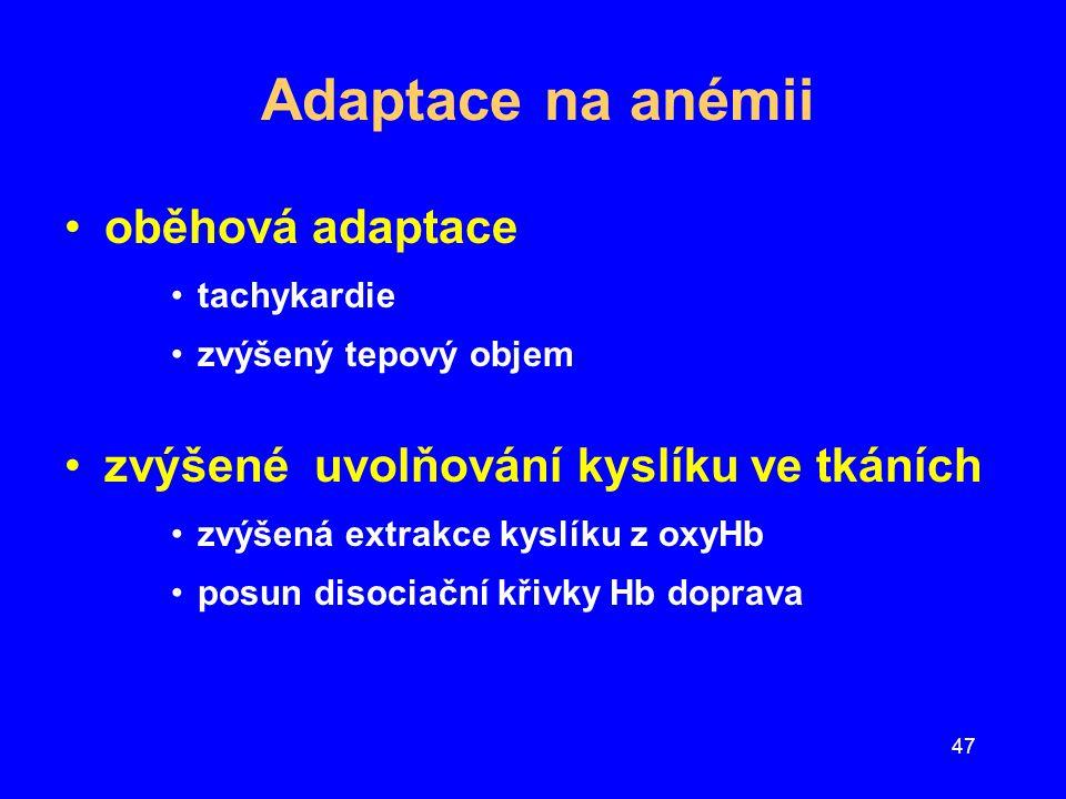Adaptace na anémii oběhová adaptace