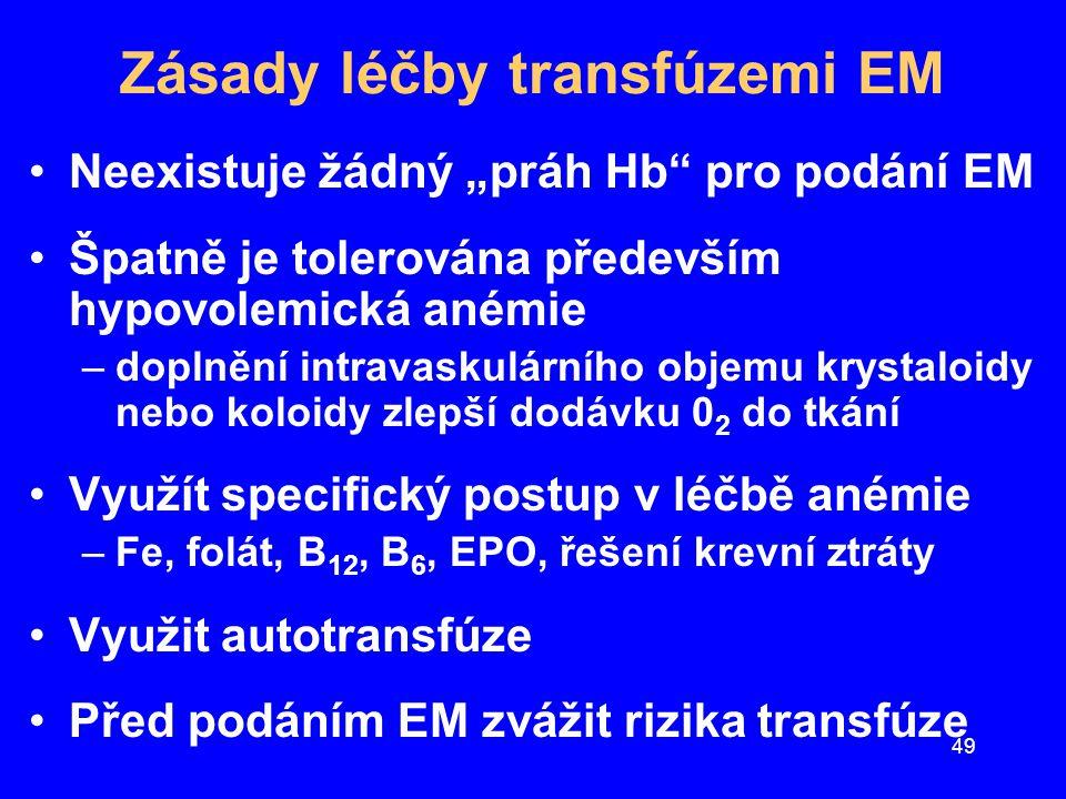Zásady léčby transfúzemi EM