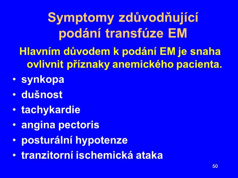 Symptomy zdůvodňující podání transfúze EM