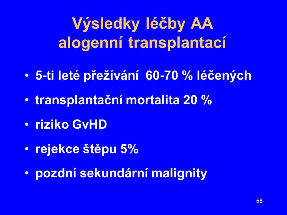 Výsledky léčby AA alogenní transplantací