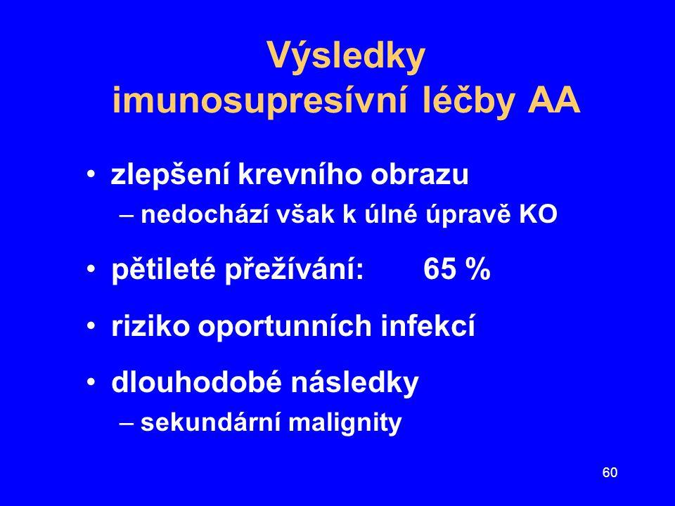 Výsledky imunosupresívní léčby AA