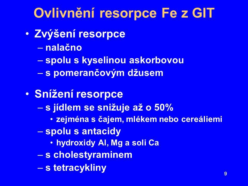 Ovlivnění resorpce Fe z GIT