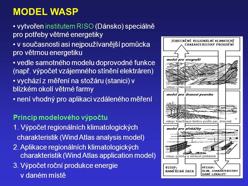 MODEL WASP vytvořen institutem RISO (Dánsko) speciálně pro potřeby větrné energetiky.