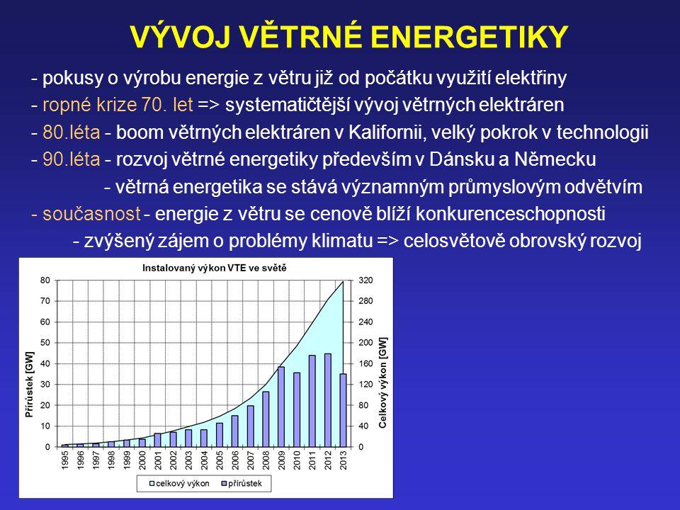 VÝVOJ VĚTRNÉ ENERGETIKY