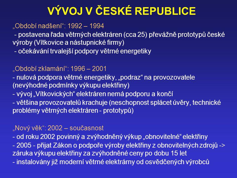 VÝVOJ V ČESKÉ REPUBLICE
