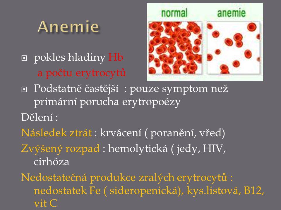 Anemie pokles hladiny Hb a počtu erytrocytů