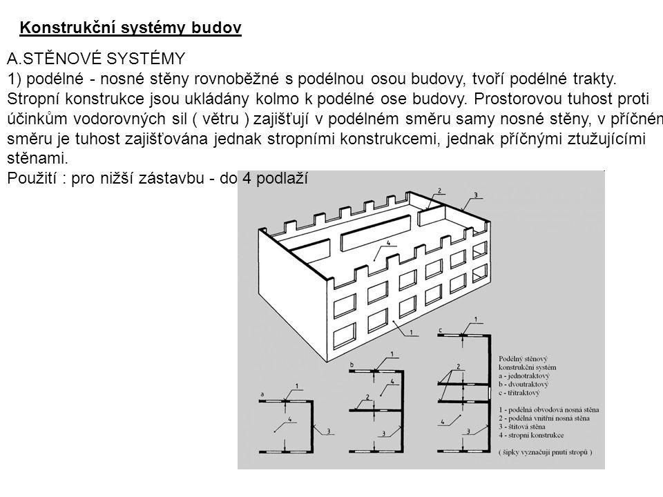 Konstrukční systémy budov