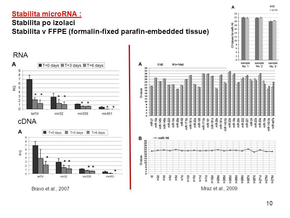 Stabilita v FFPE (formalin-fixed parafin-embedded tissue)