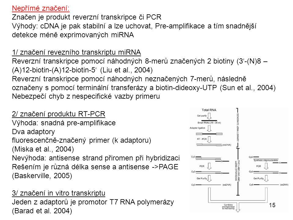 Nepřímé značení: Značen je produkt reverzní transkripce či PCR.