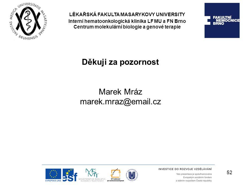 Děkuji za pozornost Marek Mráz marek.mraz@email.cz