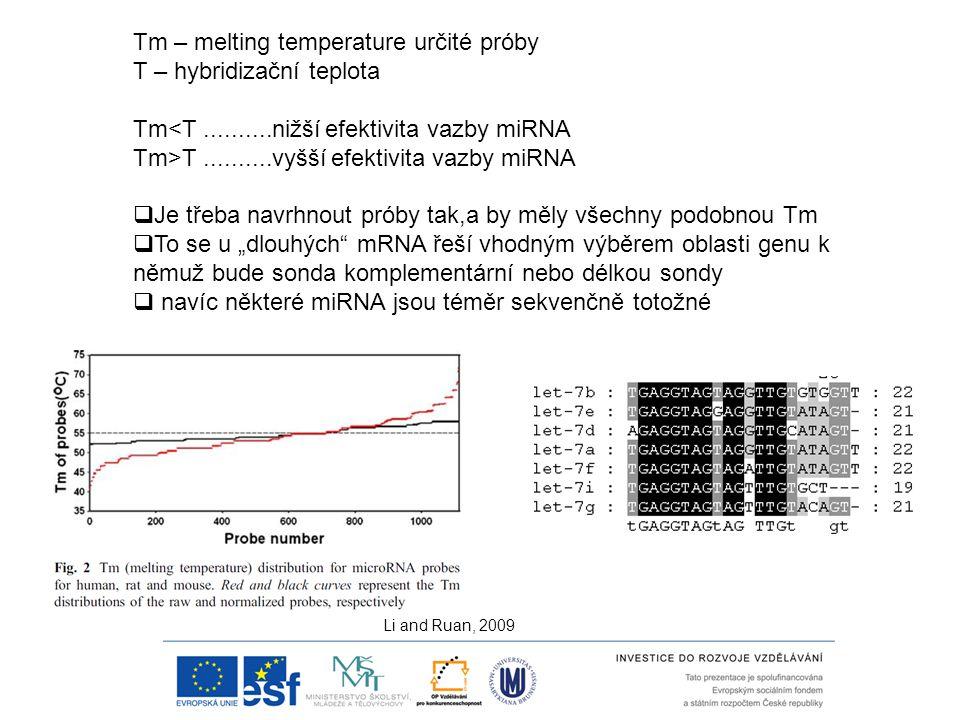 Tm – melting temperature určité próby T – hybridizační teplota