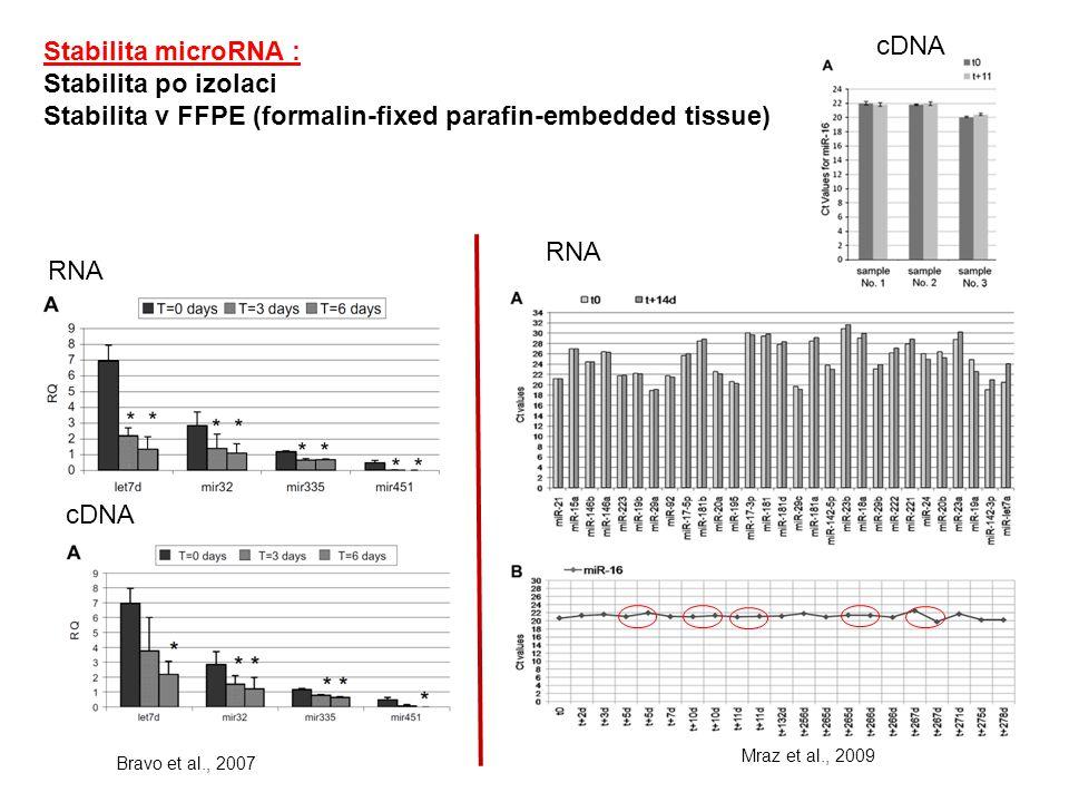 Stabilita v FFPE (formalin-fixed parafin-embedded tissue) cDNA
