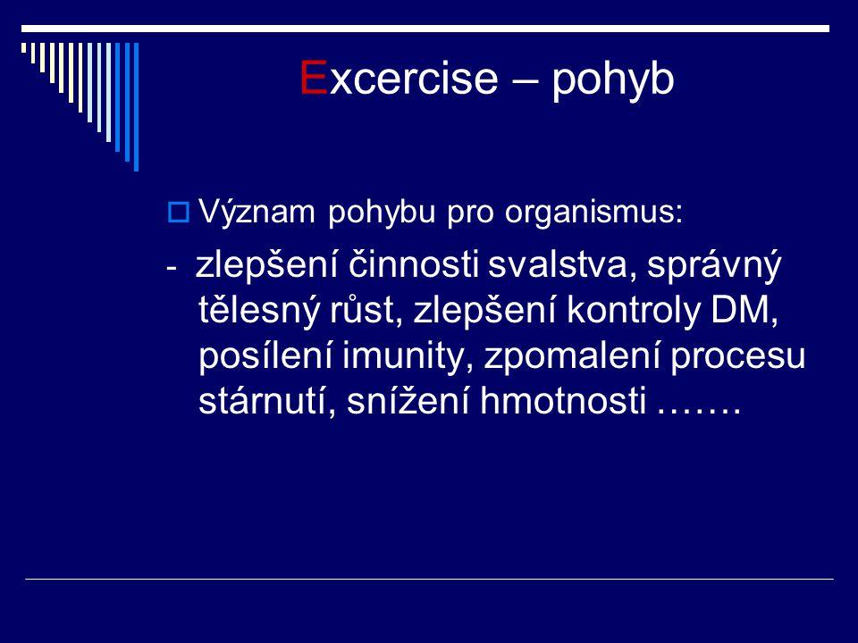Excercise – pohyb Význam pohybu pro organismus: