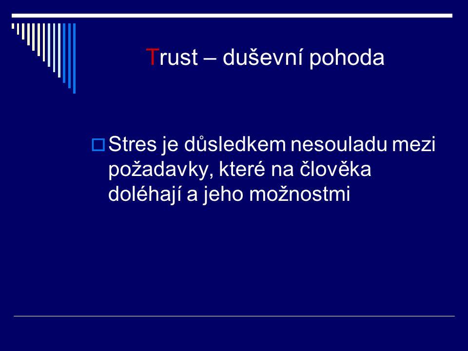 Trust – duševní pohoda Stres je důsledkem nesouladu mezi požadavky, které na člověka doléhají a jeho možnostmi.
