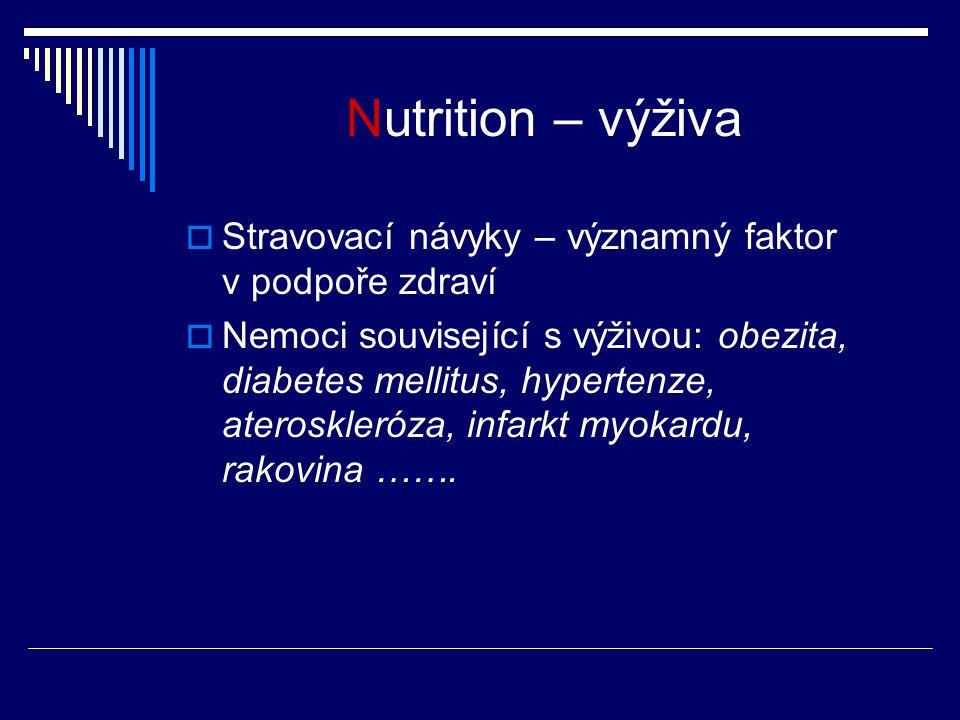 Nutrition – výživa Stravovací návyky – významný faktor v podpoře zdraví.