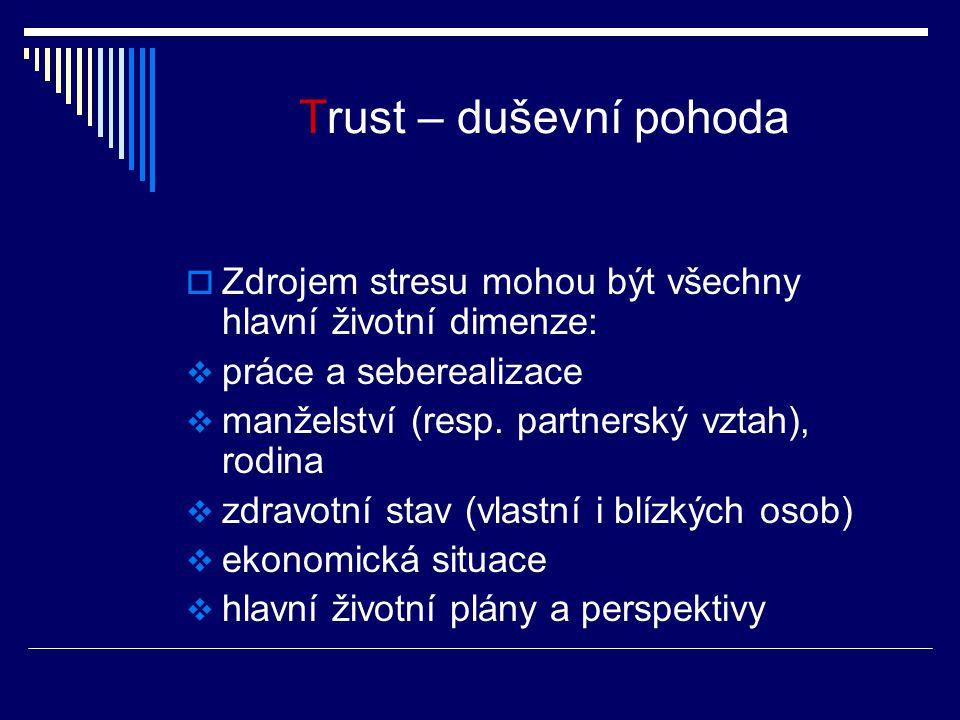 Trust – duševní pohoda Zdrojem stresu mohou být všechny hlavní životní dimenze: práce a seberealizace.