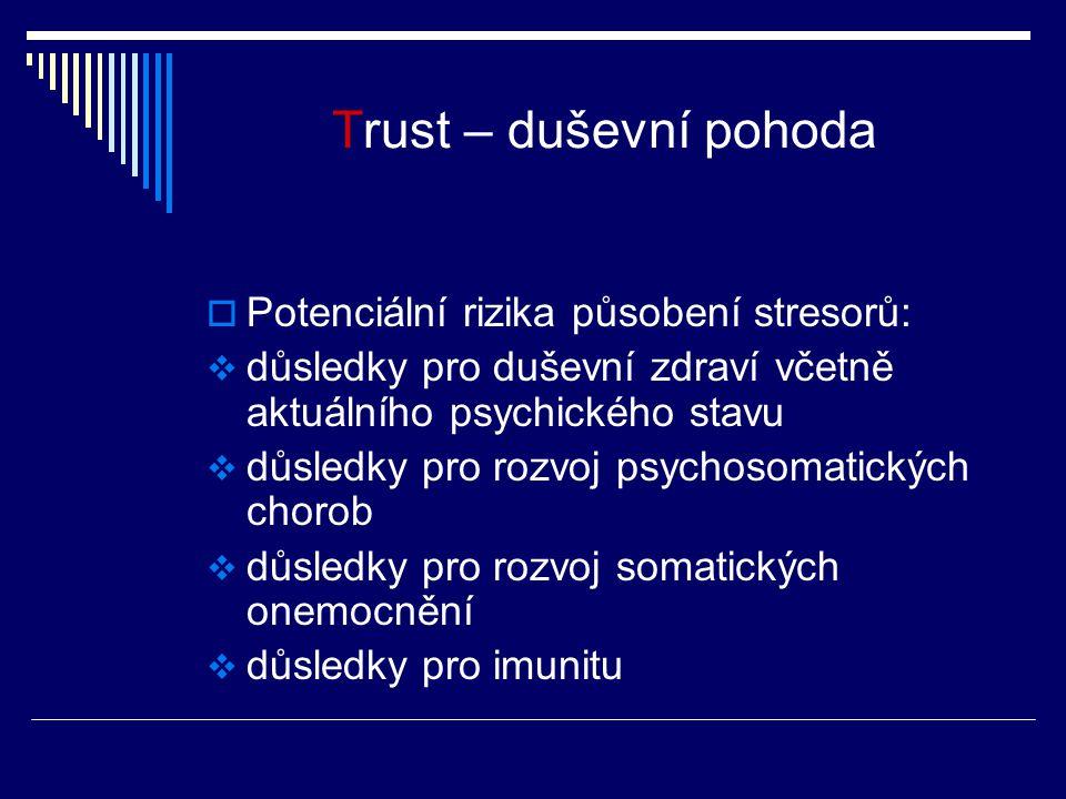 Trust – duševní pohoda Potenciální rizika působení stresorů: