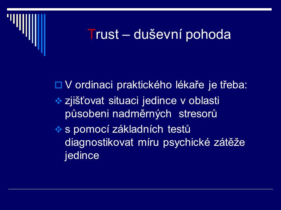 Trust – duševní pohoda V ordinaci praktického lékaře je třeba: