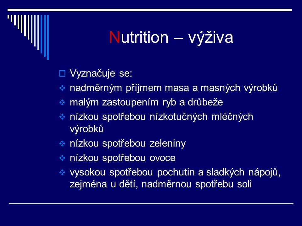 Nutrition – výživa Vyznačuje se: