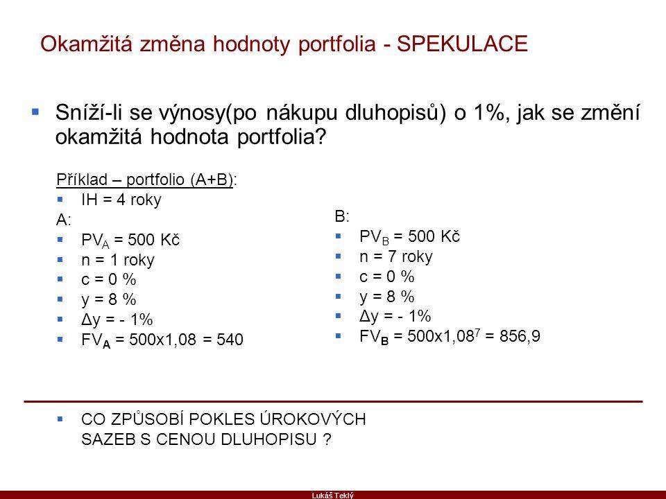 Okamžitá změna hodnoty portfolia - SPEKULACE