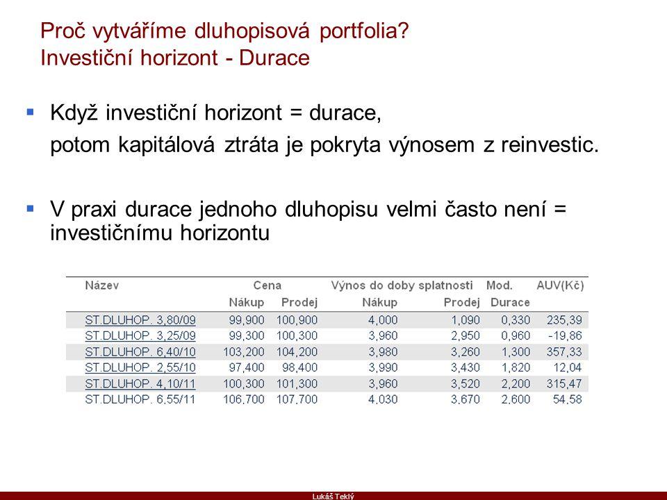 Proč vytváříme dluhopisová portfolia Investiční horizont - Durace