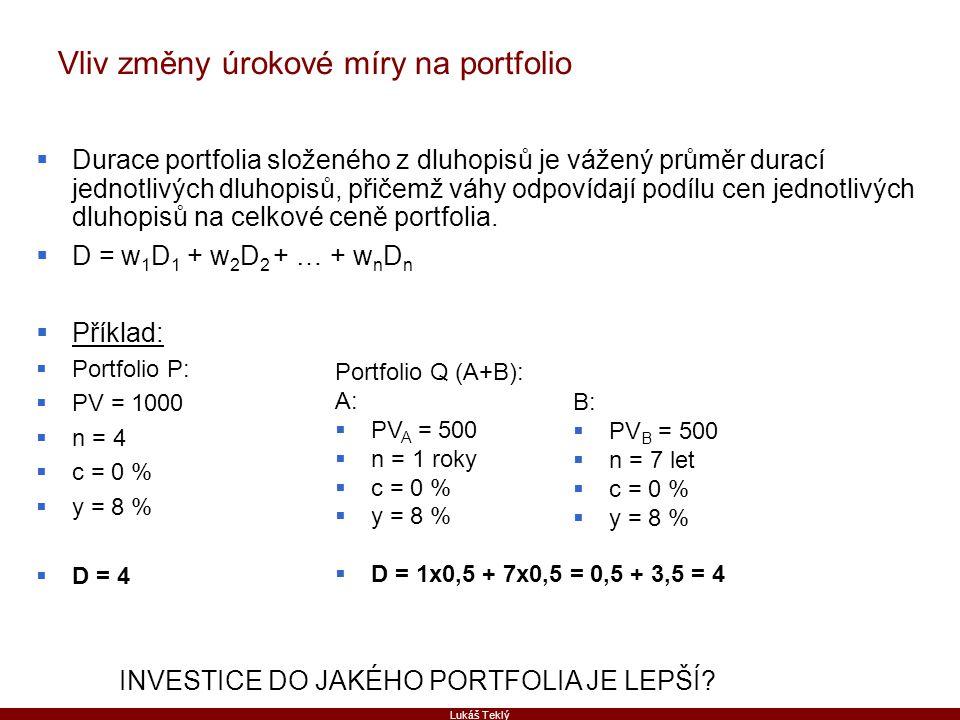 Vliv změny úrokové míry na portfolio