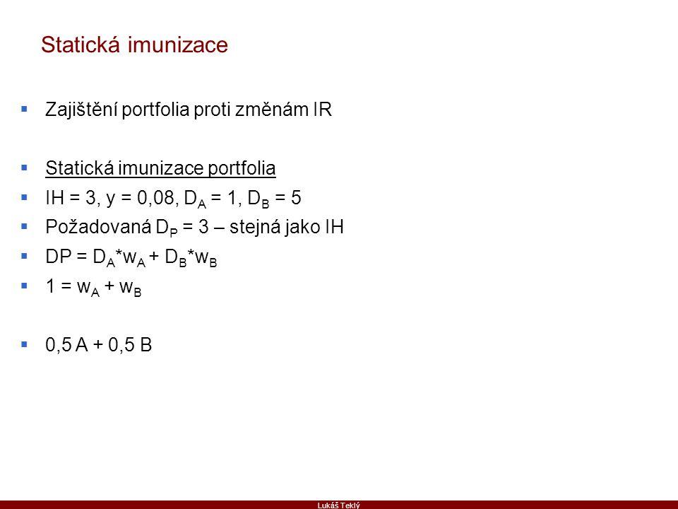 Statická imunizace Zajištění portfolia proti změnám IR