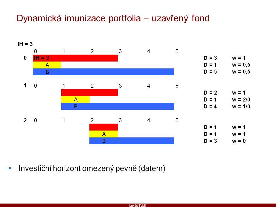 Dynamická imunizace portfolia – uzavřený fond