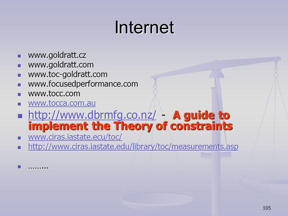 Internet www.goldratt.cz. www.goldratt.com. www.toc-goldratt.com. www.focusedperformance.com. www.tocc.com.