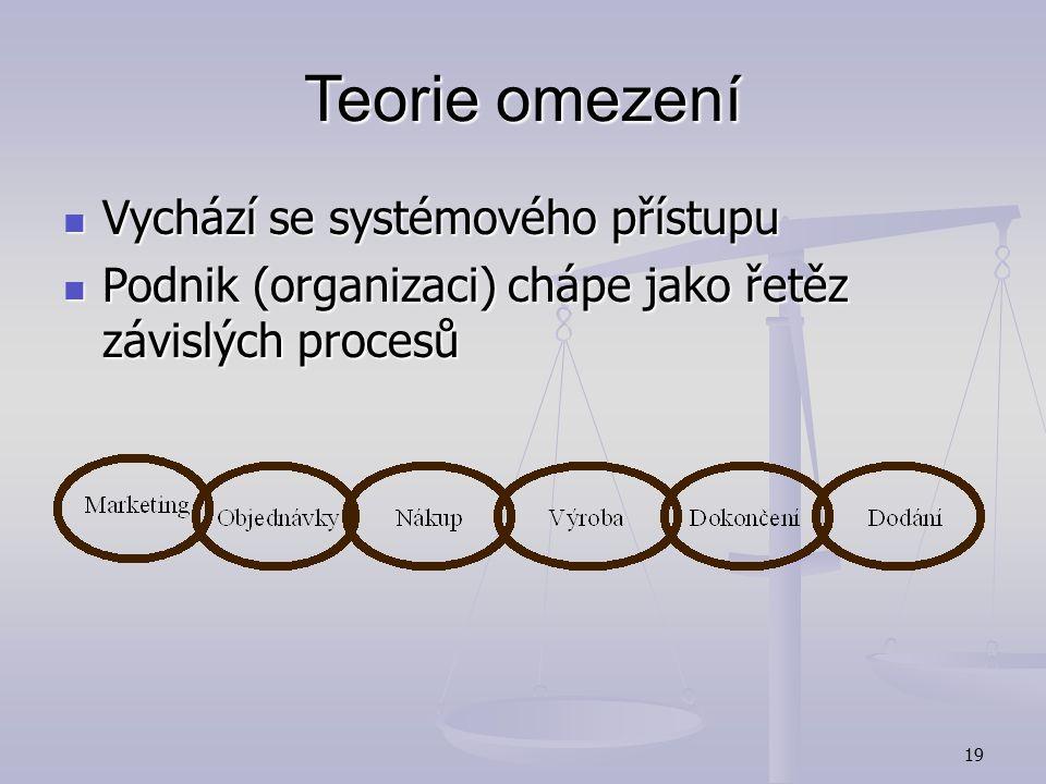 Teorie omezení Vychází se systémového přístupu
