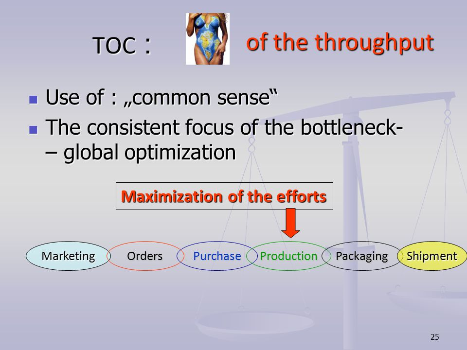 "TOC : of the throughput Use of : ""common sense"
