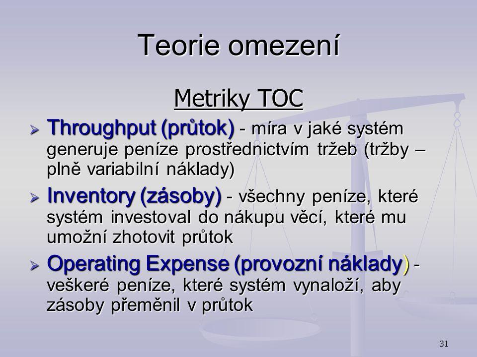 Teorie omezení Metriky TOC