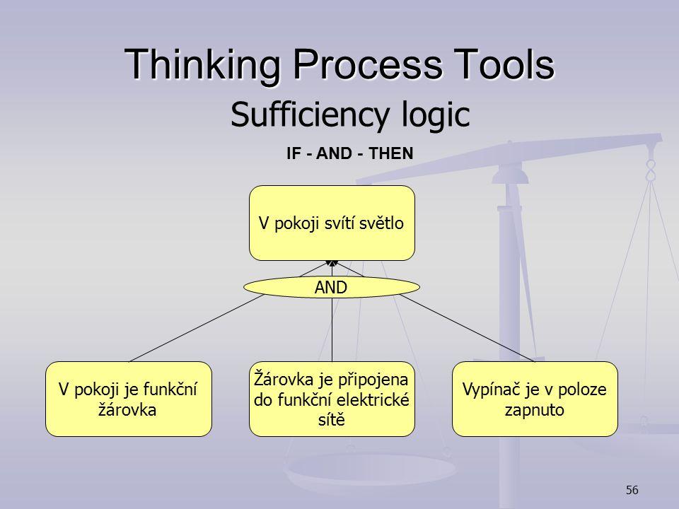 Thinking Process Tools