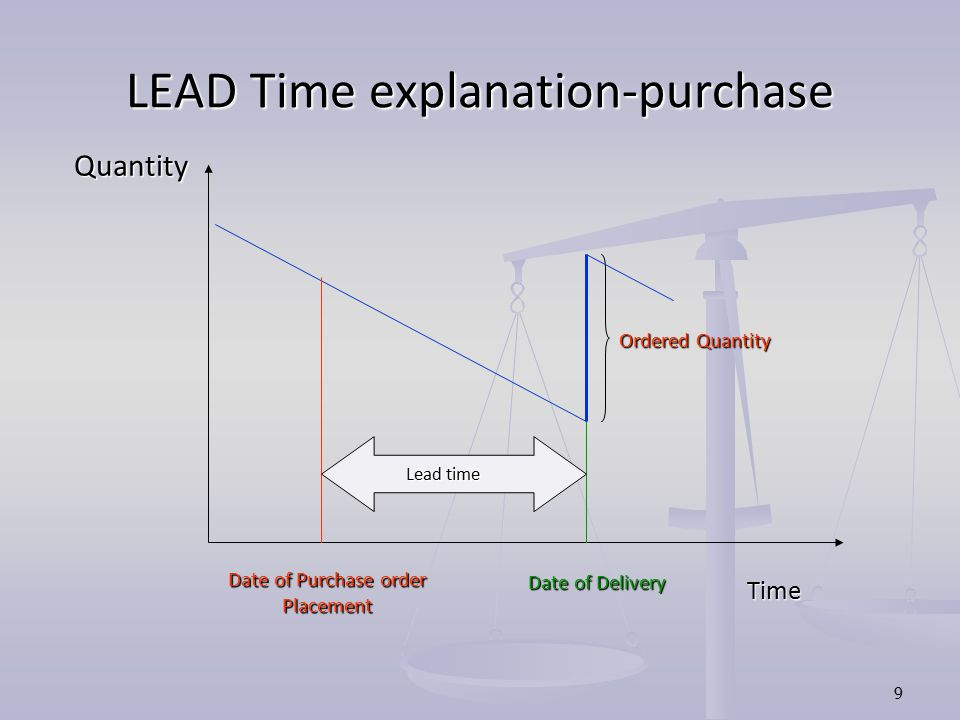 LEAD Time explanation-purchase