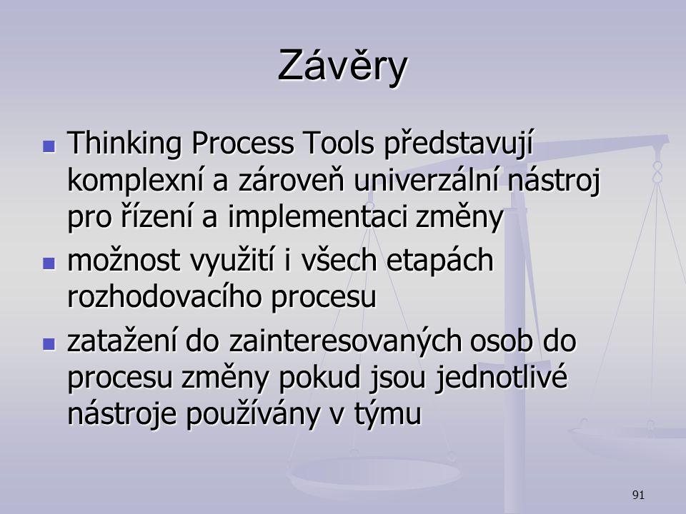 Závěry Thinking Process Tools představují komplexní a zároveň univerzální nástroj pro řízení a implementaci změny.
