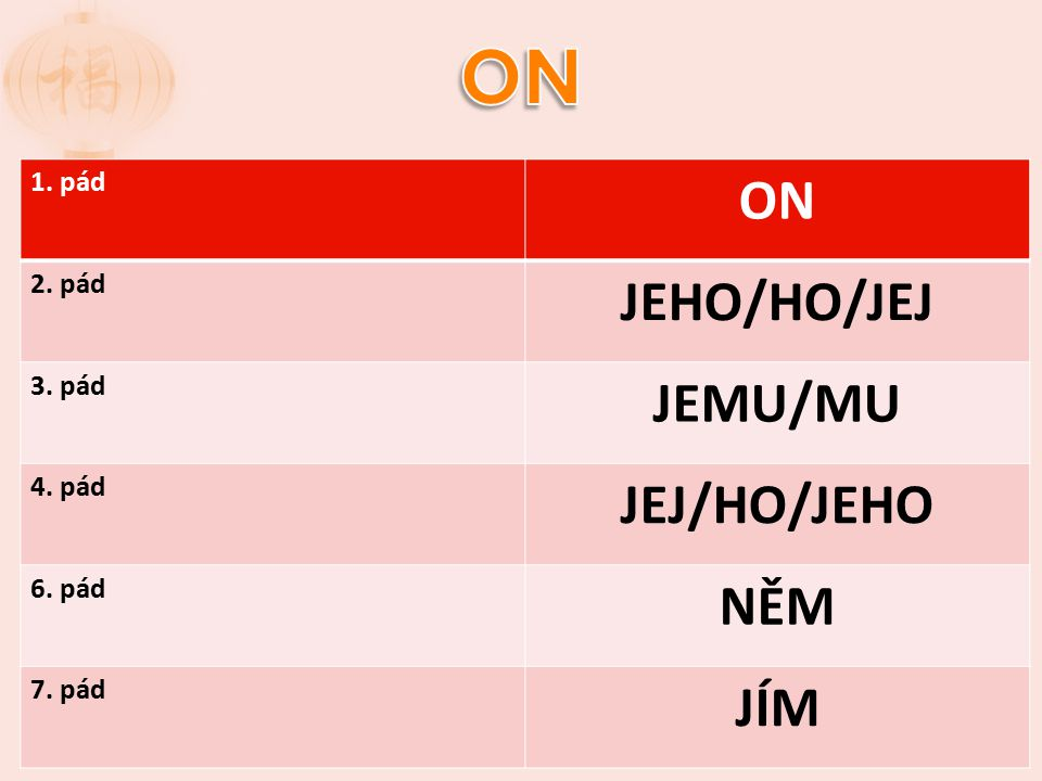 ON ON JEHO/HO/JEJ JEMU/MU JEJ/HO/JEHO NĚM JÍM 1. pád 2. pád 3. pád