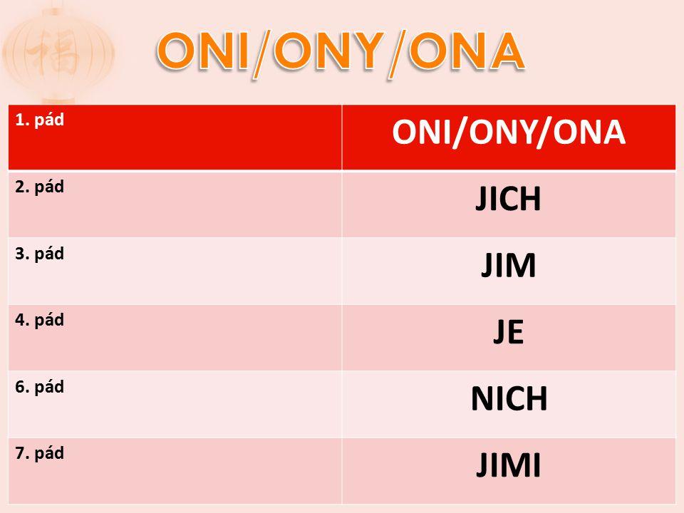 ONI/ONY/ONA ONI/ONY/ONA JICH JIM JE NICH JIMI 1. pád 2. pád 3. pád